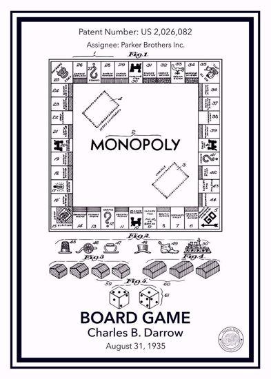 Monopoly patent posteri klasik